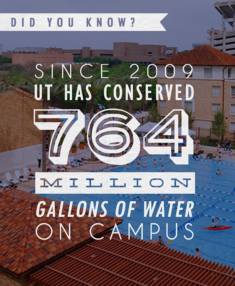 Conserving water at UT