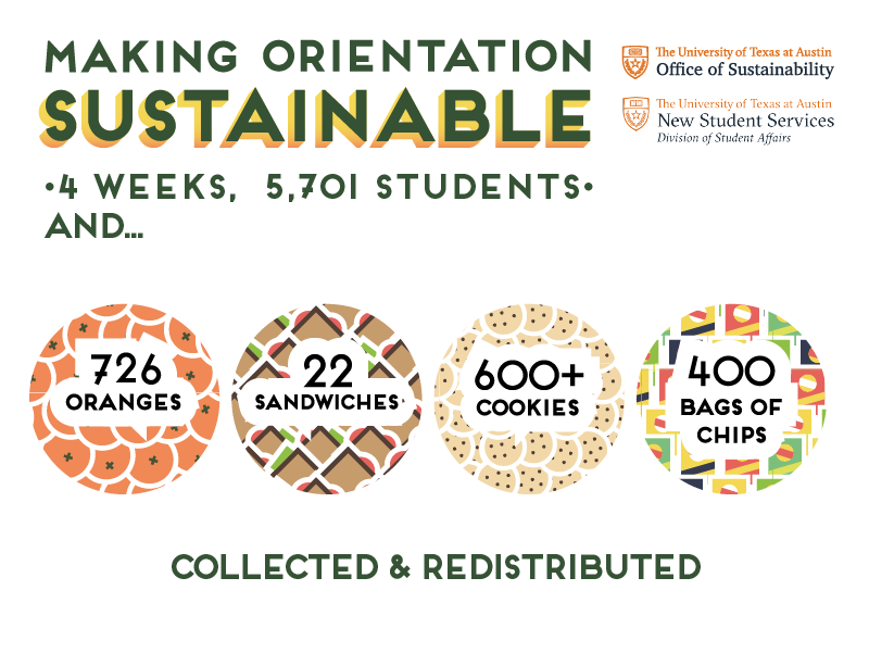 Making orientation sustainable at UT
