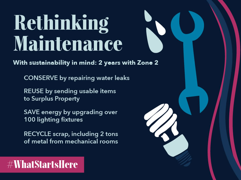 Where maintenance is sustainability