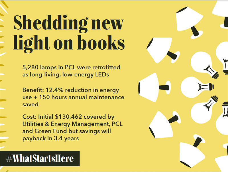 PCL Lighting graphic