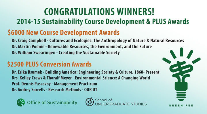 2014-2015 Sustainability Course Development and PLUS Award Winners