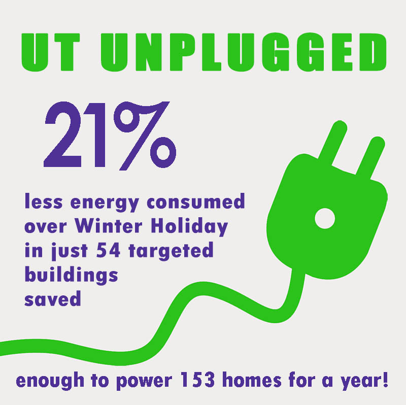Saving energy by unplugging the university