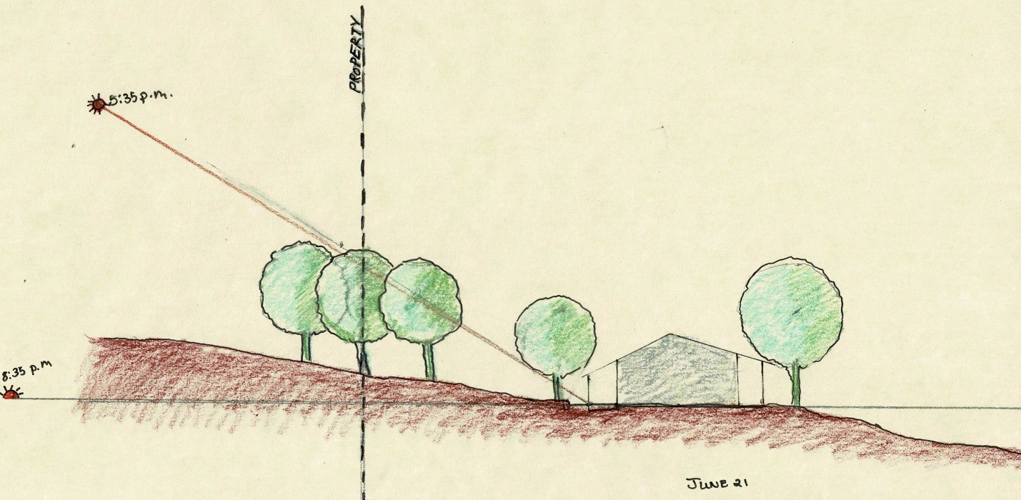 Section showing slope and vertical shading